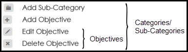 ObjectivesIcons.png